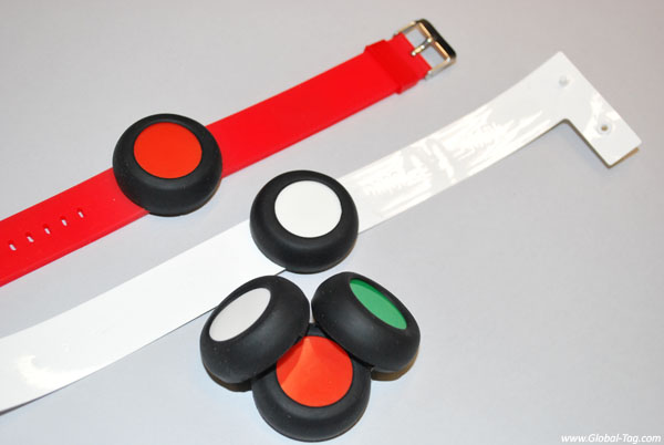 WATCHCASE BEACONY – BLE Wristband with sensors